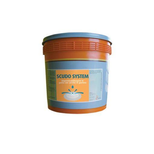 SCUDO SYSTEM za hidroizolacijo temeljev